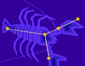 Constel.lacions zodiacals
